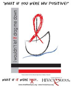 HIV/AIDS awareness posters to promote youth hiv/aids education and awareness