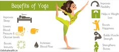 Significance of yoga in life