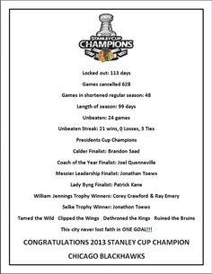 One for the books. Chicago Blackhawks Season 2013