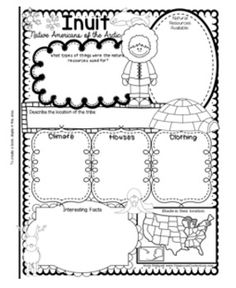Native American Thematic Unit- mini-lessons, Social
