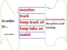 monitor, track, keep track of, keep tabs on, watch someone