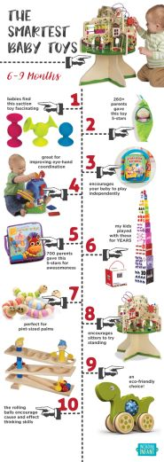 The Best Baby Toys for 6-9 Month Olds More