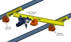 Curved overhead crane track - The Garage Journal Board