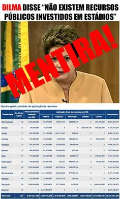 Mentira Dilma