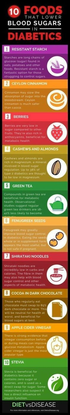 10 foods that lower sugar in diabetic's