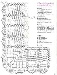 Corner diagram - crochet Diagrama ganchillo en esquina