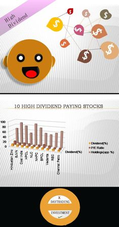 Top 10 high divident paying stocks to invest