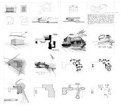 Alvar Aalto | villa mairea analisis