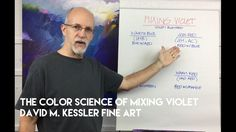 The Color Science of Mixing Violet