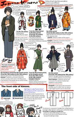"fuckyeahshittyhetaliaocs: "" sinousine: "" Japanese kimono by ~marihaya "" More Japanese clothing references, because people still don't seem to get it right. "" <<Educate yourselves everyone! Even if you're not in the Hetalia fandom! Japanese Words, Japanese Art, Japanese History, Modern History, Japanese Outfits, Japanese Fashion, Asian Fashion, Samurai, Male Kimono"