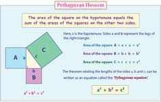 Pythagorean Theorem worksheets contain skills on right triangles, missing leg or hypotenuse, Pythagorean triple, word problems, printable charts and more. Education Quotes For Teachers, Quotes For Students, Elementary Science, Elementary Education, Pythagorean Theorem, Right Triangle, Learning Quotes, Word Problems
