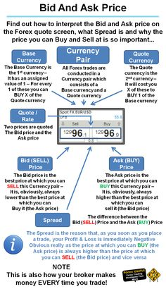 #ForexUseful - Bid And Ask Price  Find out how to interpret the Bid and Ask price on the Forex quote screen, what Spread is and why the price you can Buy and Sell at is so important…  http://forexuseful.com/learn-forex-trading/bid-and-ask-price