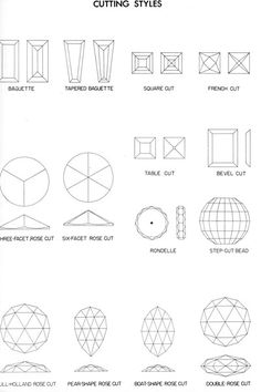 A proper explanation of older cut diamonds with drawings, to show the diffrence between an Old-Mine-Cut Diamond as compared to an Old-European-Cut Diamond, as well as other diamond cutting styles What Is Rose, Diamond Guide, European Cut Diamonds, Antique Jewelry, Diamond Cuts, Antique Dealers, Jewels, Antiques, Geometry
