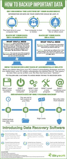 How to #Backup Important Data #Infographic
