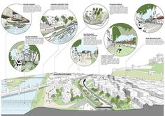 Trenčín – Pohoda City on the River, urban design masterplan, Slovakia Landscape Diagram, Urban Landscape, Landscape Design, Villa Architecture, Architecture Drawings, Architecture Student, Sustainable Architecture, Contemporary Architecture, Contemporary Art