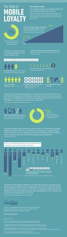 MobileMarketing.nl: Mobile Infographics (15 september 2012)