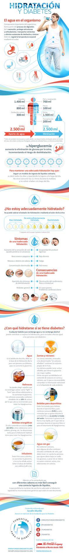 """Infografía """"Hidratación y diabetes"""""""