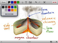FREE app letting you create animated lectures, with pictures, videos, adding notes, recording voice, ...