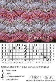 knitting patterns Strickmuster mit strickschrift Always wanted to discover ways to knit, yet unsure the place to start? Lace Knitting Patterns, Knitting Stiches, Knitting Charts, Lace Patterns, Easy Knitting, Crochet Stitches, Stitch Patterns, Knitting Ideas, Baby Blankets