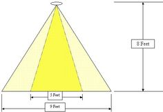 How to layout Recessed Lighting Cans or High Hats Installing Recessed Lighting, Family Room Playroom, Basement Renovations, Home Renovation, Home Remodeling, Home Lighting, Kitchen Lighting, Lighting Ideas, Inviting Home