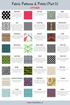 Fabric Patterns & Prints (Part Fashion Design Books, Fashion Design Drawings, Fashion Design Sketchbook, Fashion Illustration Tutorial, Fashion Illustration Sketches, Fashion Sketches, Fashion Terminology, Vetements Clothing, Fashion Words