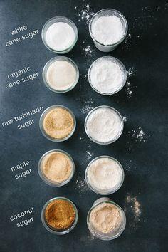 Learn how to make powdered sugar in a blender - Sugar of your choice (including cane sugar, raw turbinado sugar, maple sugar or coconut sugar).