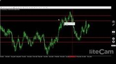 Price action forex strategy 95% high probability accuracy in urdu hindi part 1 [Tags: FOREX STRATEGIES accuracy Action Forex High Hindi Part Price probability strategy Urdu]