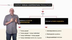 Vídeo 3.1. Objetivos de la Unidad 3 #CooperaMOOC