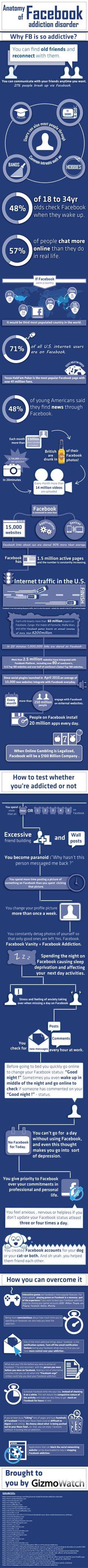 Anatomía de la adicción a FaceBook #infografia #infographic #socialmedia
