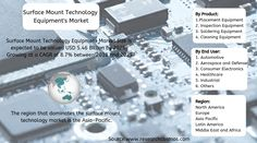 Surface Mount Technology Equipment Market Size is expected to be valued USD Billion by Growing at a CAGR of between 2018 and To know more about the latest Market Insights, Circuit Components, Roof Coating, Primary Research, Market Segmentation, Tourism Marketing, Financial Analysis, Competitive Analysis, Cool Roof, Swot Analysis