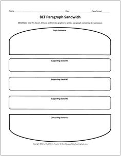Essay writing graphic organizer