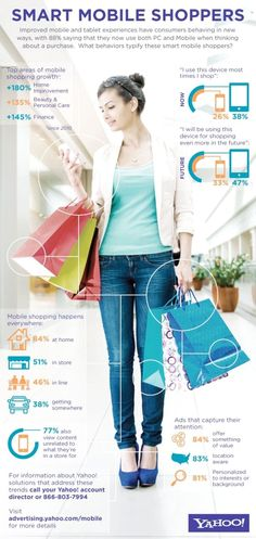 The Habits of Today's Smart Mobile Shoppers [INFOGRAPHIC] | HispanicAd.com