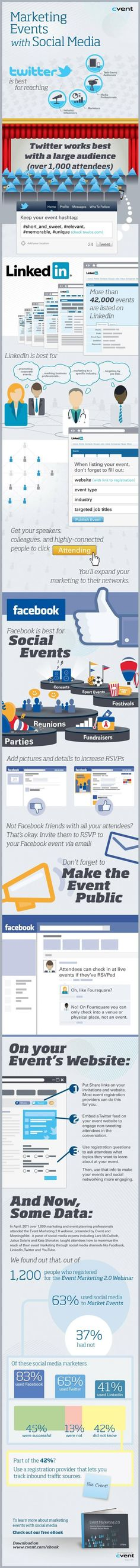 Marketing Events with Social Media