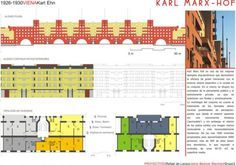 Karl Marx hof Karl Marx, Architecture Plan, How To Plan, The Originals, Studio, Soho, Ships, Places, Socialism