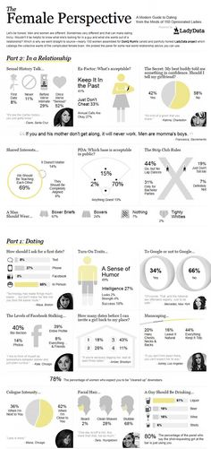 30 Best Infographic Guide And Tips Online About Dating