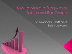 How to Make a Frequency Table and Bar Graph