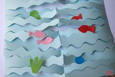 """Décidément la mer, les poissons, les méduses nous inspirent beaucoup en ce moment! Au cours de notre dernier atelier créatif, nous avons décidé de recréer la mer en 3D, en 3 dimensions par un """"savant"""" jeu de découpage et de collage. Un peu de papier coloré, des ciseaux, de la colle, et c'est parti!"""
