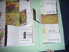 The Homeschool Den: Lapbooks