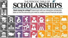Think Outside the Box When Searching for Scholarships - ScholarshipExperts.com College Scholarships Blog