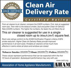 BlueAir Air Purifiers