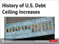 Infographic: History of U.S. Debt Ceiling Increases