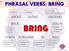 Phrasal Verbs with BRING 1
