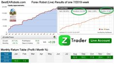 forex learn to trade Automated Forex Trading, Forex Trading Software, Robots For Sale, Ready For Change, How To Make Money, How To Become, Relative Strength Index, Trade Books, Political Events