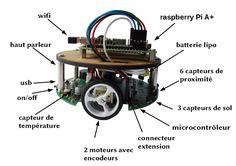 MRPi1, petit robot open Source à base de Raspberry Pi A+ | Framboise 314, le Raspberry Pi à la sauce française….