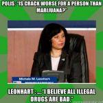 Leonhart The Spineless - D.E.A. Ignorant: Marijuana Equal To All Drugs