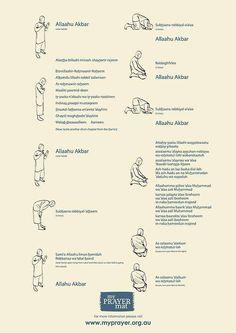 how to pray in islam Islam Hadith, Islam Quran, Allah Islam, Muslim Beliefs, Muslim Pray, Islam Religion, Islam Muslim, Islamic Prayer, Spirituality