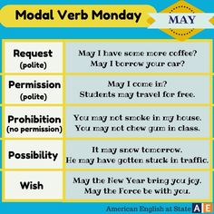 modals modal verb and substitute form Modal verb: modals are type of auxiliary verbs that expresses the mood or attitude of the speaker and they  (substitute form: to be allowed  what are modal verbs.