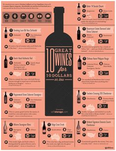 Ten Great Wines for $10 or Less
