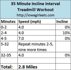 35 Minute Incline Interval Workout | you can do it! Brought to you by ShopletPromos.com - promotional products for your business.