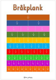 Reggio Emilia, Fractions, Teaching Math, Mathematics, Diy For Kids, Teacher, School, Multiplication, Professor